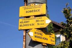 Brněnské kolečko - cykloturistická trasa