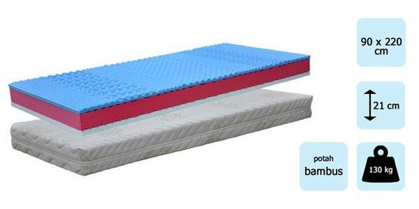 2ks Partnerská matrace Florencia 90x220 cm