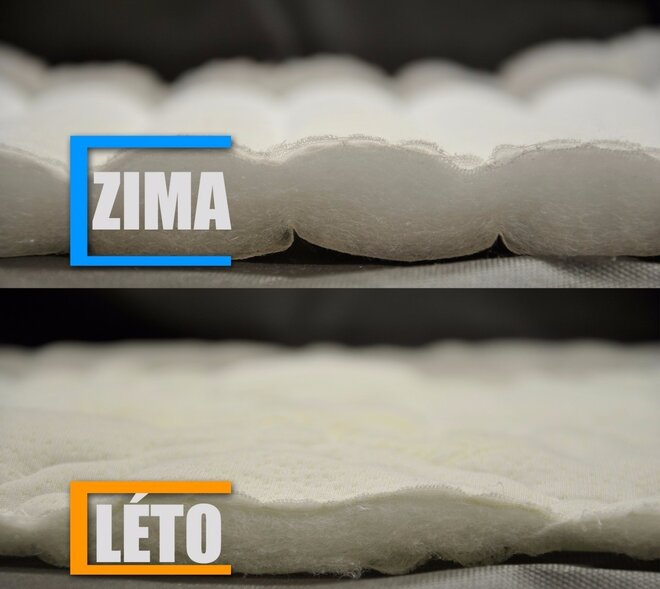 Image result for zima/léto matrace