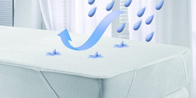 PVC/froté matracové chrániče v 11 rozměrech