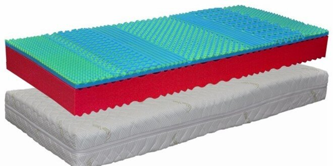Vyšší oblíbená matrace Visco Baron s línou pěnou - Platinum