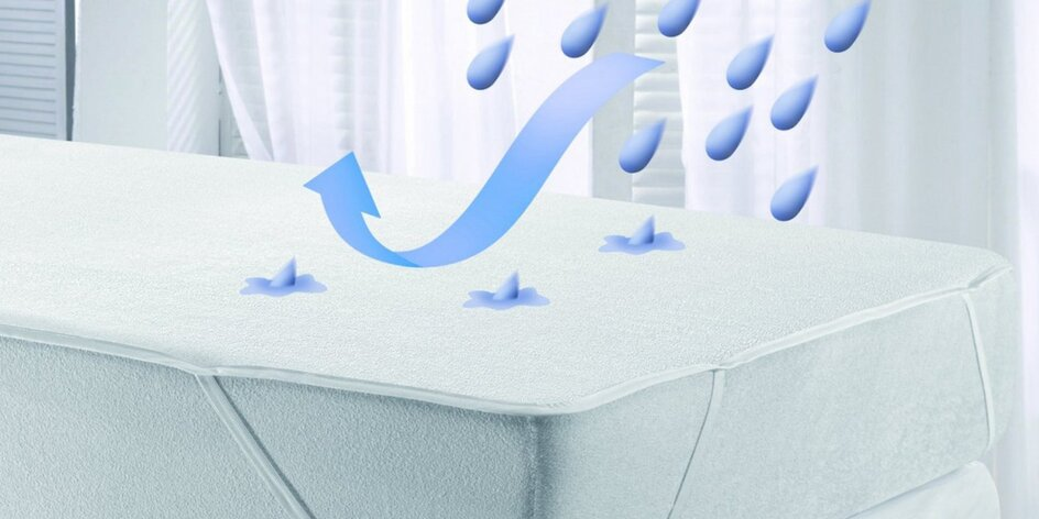Nepropustné matracové chrániče značky Molton