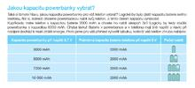 Energie na cesty: powerbanky s obří kapacitou