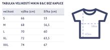 Podpořte Klokánek: designová trička a mikiny