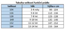 Dětské funkční prádlo české výroby