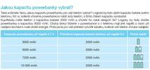 Energie na cesty: powerbanky od 2600 do 15 000 mAh