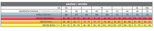 Funkční dámské vesty Alpine Pro: 3 barvy