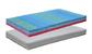 Oboustranné pěnové matrace s různou tvrdostí stran